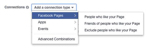 Campanie Facebook Ads